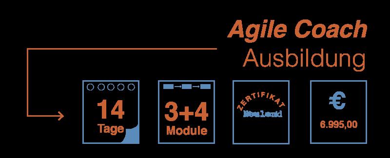 anmeldung agile coach